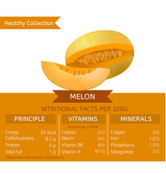 healthy collection image vector image