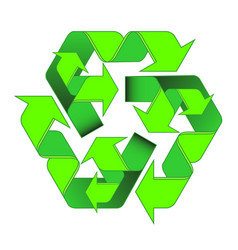 Green arrows recycle is a two-level of the cyclic vector