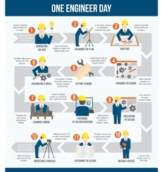 One engineer day infographics vector image