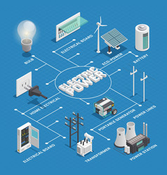 Electricity power network isometric flowchart vector