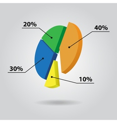 color pie chart with text vector image