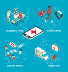 online medical services isometric infographics vector image