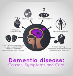 Dementia infographic icon design medical vector