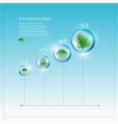 Infographics bio bubble vector
