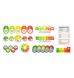 Nutrition facts ingredients value nutrition facts vector
