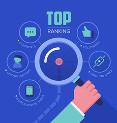 Tracking website ranking vector