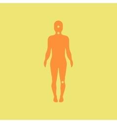 Symptoms of meningitis on human body vector