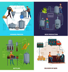 beer production cartoon design concept vector image