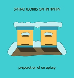 Preparation of an apiary spring work vector