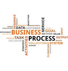 Word cloud business process vector