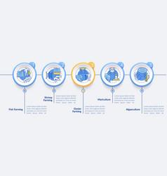 Aquaculture infographic template vector