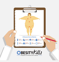 Infographic for diseases due to obesity vector