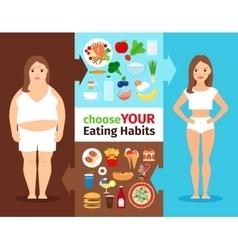Eating habits women infographics vector image