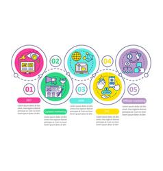 Digital marketing tactics infographic template vector