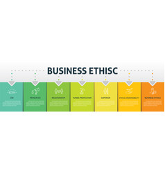Business ethics infographics design timeline vector