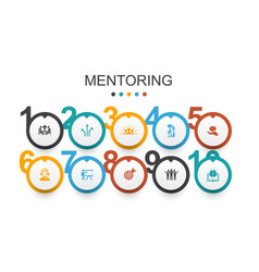 Mentoring infographic design template direction vector