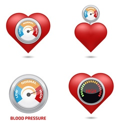 High blood pressure concept set vector image