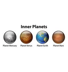 Inner Planets vector
