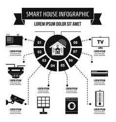 Smart house infographic concept simple style vector