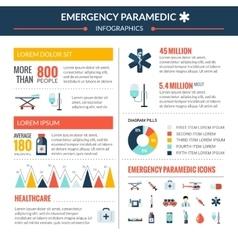 Emergency Paramedic Infographic Set vector