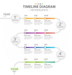 infographic timeline diagram calendar gantt chart vector image