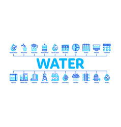 Water treatment minimal infographic banner vector