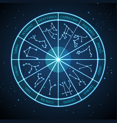 Witchcraft astrology wheel with zodiac signs vector