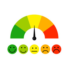 Customer satisfaction meter with different emotion vector