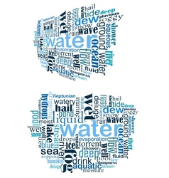 Water tag cloud vector image