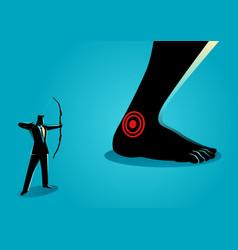 Achilles heel vector