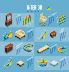 Isometric hotel furniture infographic concept vector