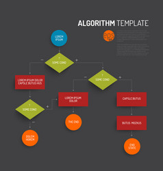 Abstract algorithm template vector