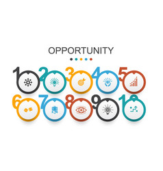 Opportunity infographic design template chance vector
