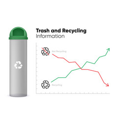 waste and recycling trends abstract charts graphs vector image