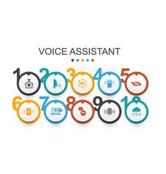 Voice assistant infographic design template smart vector