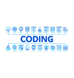 Coding system minimal infographic banner vector