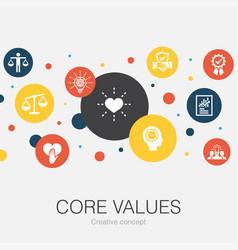 Core values trendy circle template with simple vector
