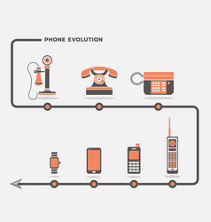 Phone evolution set vector