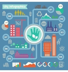 lat eco city infographics template vector image vector image