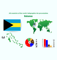 20 bahamas all countries of the world vector image
