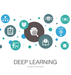 Deep learning trendy circle template with simple vector