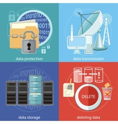 Data protection transmission storage and delete vector