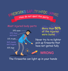 fireworks safety infographic man leans to rocket vector image vector image