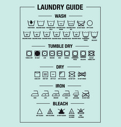 laundry guide washing icons set vector image