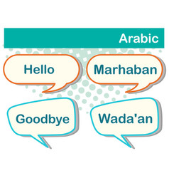 Greeting words in arabic on poster vector