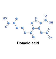 Domoic acid neurotoxin vector