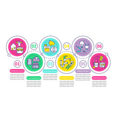 Home services infographic template cleaning vector