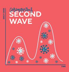 second wave coronavirus covid19 19 case statistics vector image