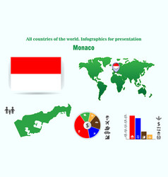 monaco all countries of the world infographics vector image