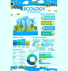 ecology infographic of eco lifestyle chart graph vector image